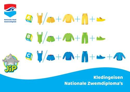 Kledingeisen Nationale Zwemdiploma's NRZ_Jip.jpg