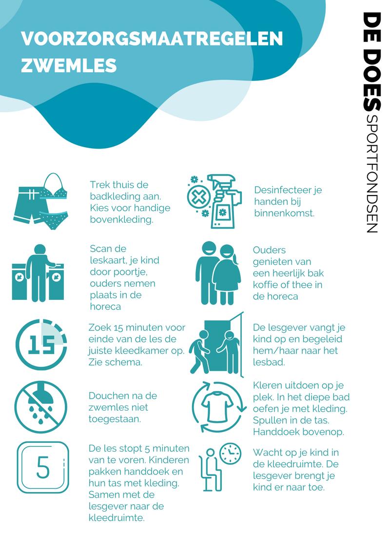 Kopie van Poster A3 zwemles maatregelen.png